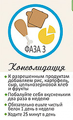 правила дюкана на третьем этапе