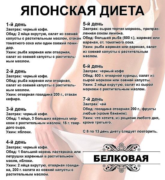 http://damenwelt.ru/wp-content/uploads/2016/08/belkovaya-dieta-na-2-nedeli-naxodka-dlya-bystrogo-sbrosa-ot-5-do-10-kilogramm5.jpg