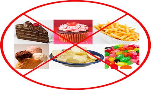 отказ от сладкого и мучного