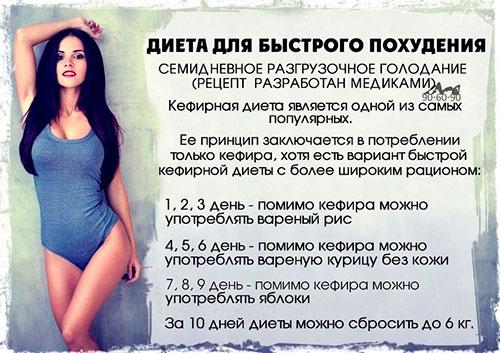 диета для быстрого похудения на 10кг