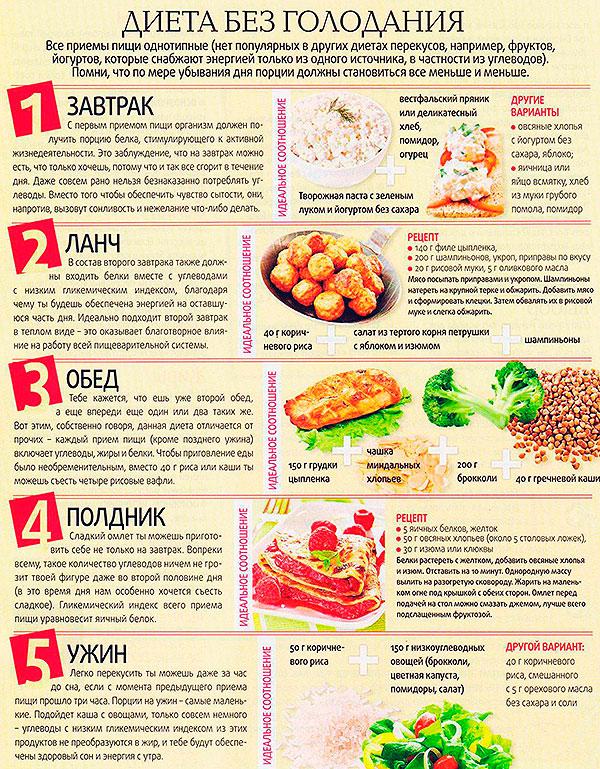 дневное меню диеты 5кг за месяц