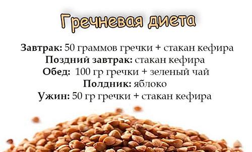 гречневая диета меню на день