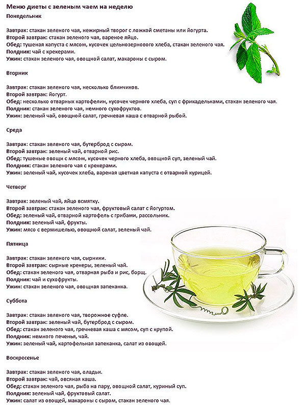 недельное меню с зеленым чаем -5кг