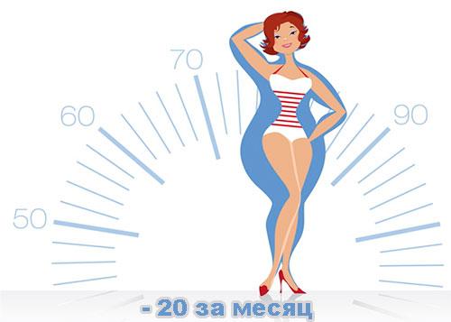 диета 20 кг за месяц